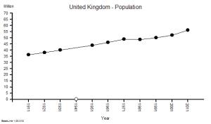 UK_Population