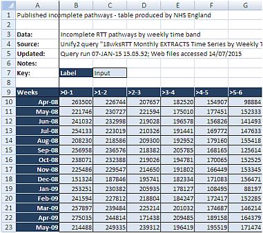 RTT_Data_Snapshot