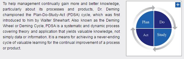 Deming_SOPK_PDSA
